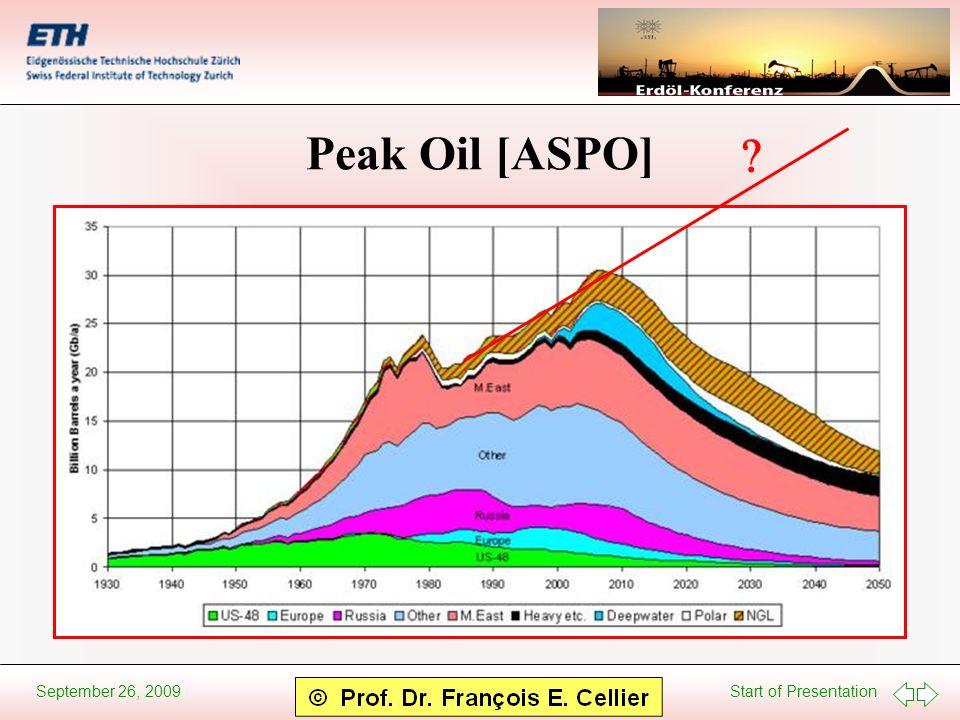 Peak Oil [ASPO]